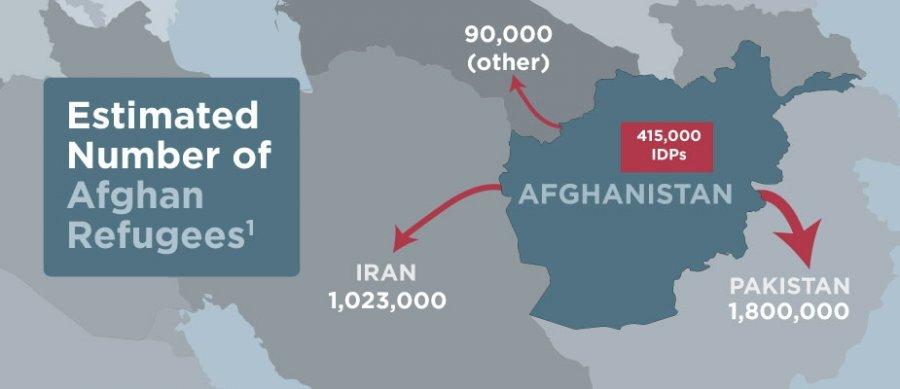 pakistan afghanistan 1 2 000 000